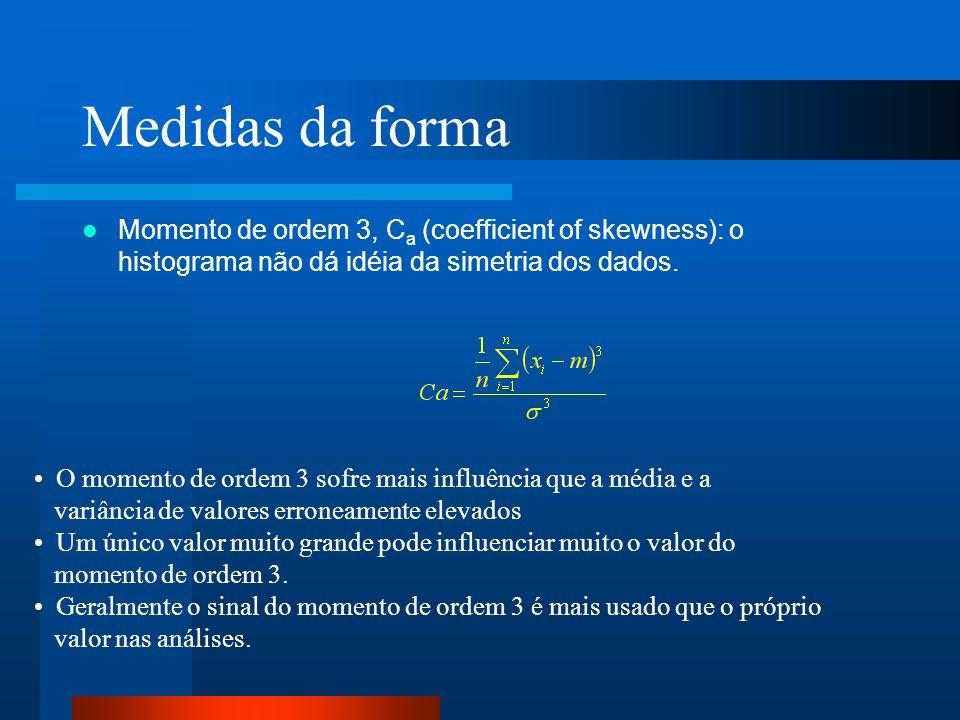 Medidas da forma Momento de ordem 3, C a (coefficient of skewness): o histograma não dá idéia da simetria dos dados. O momento de ordem 3 sofre mais i