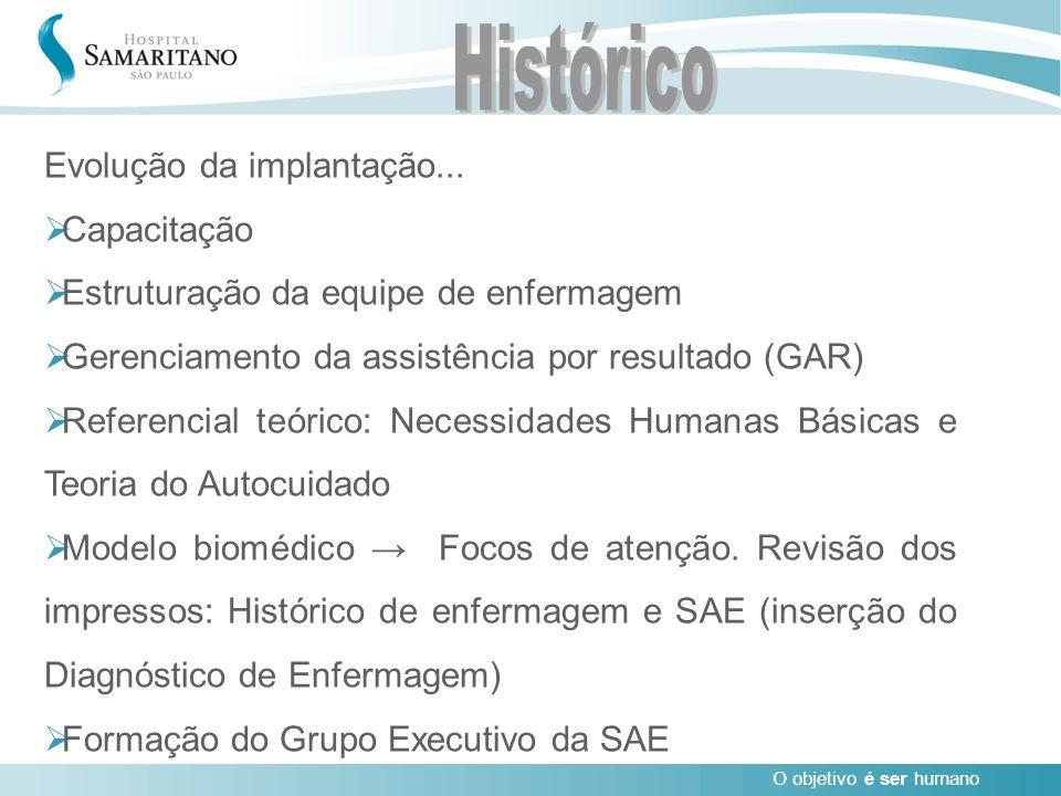 O objetivo é ser humano Evolução da implantação... Capacitação Estruturação da equipe de enfermagem Gerenciamento da assistência por resultado (GAR) R