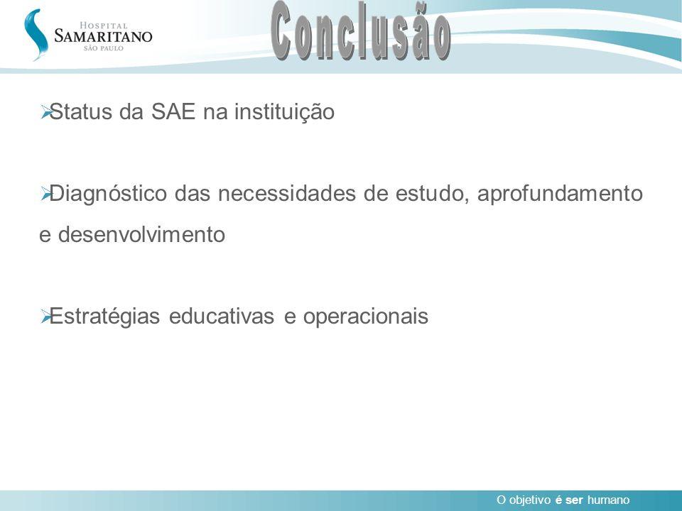 O objetivo é ser humano Status da SAE na instituição Diagnóstico das necessidades de estudo, aprofundamento e desenvolvimento Estratégias educativas e
