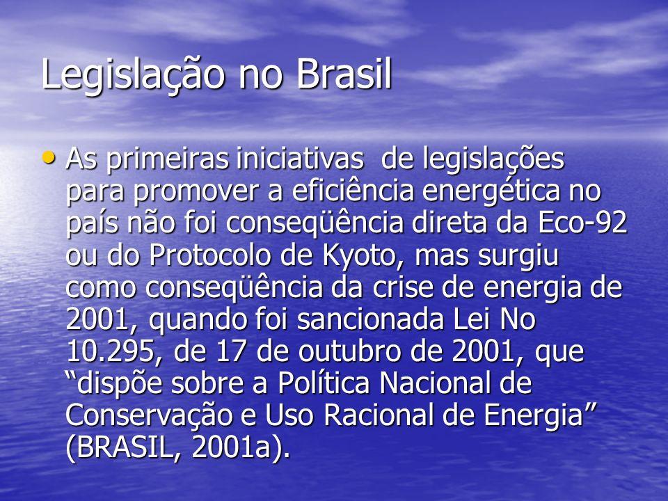 Legislação no Brasil As primeiras iniciativas de legislações para promover a eficiência energética no país não foi conseqüência direta da Eco-92 ou do