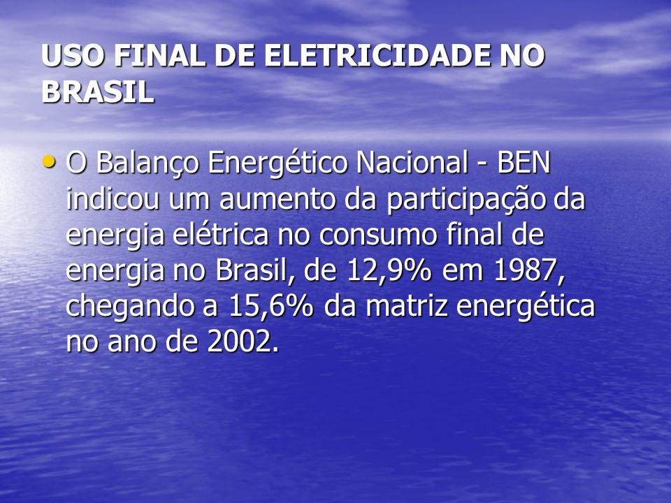 USO FINAL DE ELETRICIDADE NO BRASIL O Balanço Energético Nacional - BEN indicou um aumento da participação da energia elétrica no consumo final de ene
