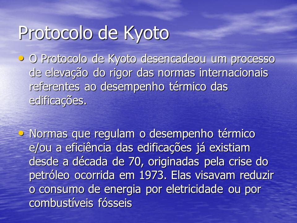 Pós Protocolo de Kyoto Após o Procotolo de Kyoto, as normas de desempenho e eficiência energética nas edificações visaram também a redução da emissão de gases.