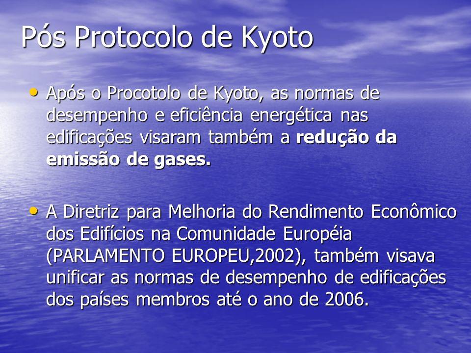 Pós Protocolo de Kyoto Após o Procotolo de Kyoto, as normas de desempenho e eficiência energética nas edificações visaram também a redução da emissão