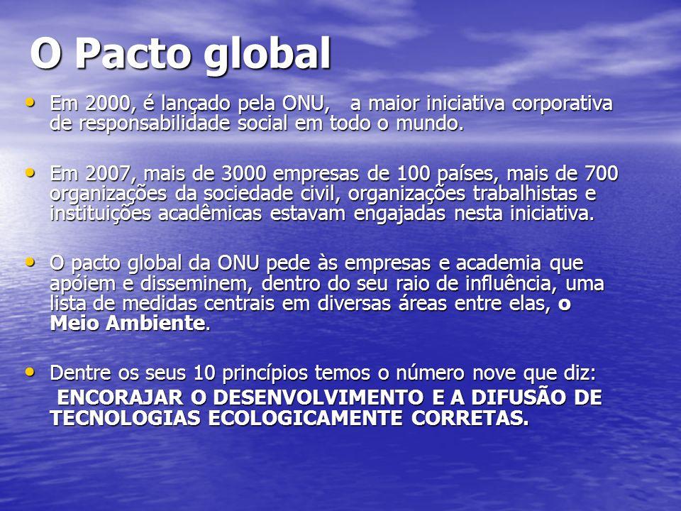 O Pacto global Em 2000, é lançado pela ONU, a maior iniciativa corporativa de responsabilidade social em todo o mundo. Em 2000, é lançado pela ONU, a