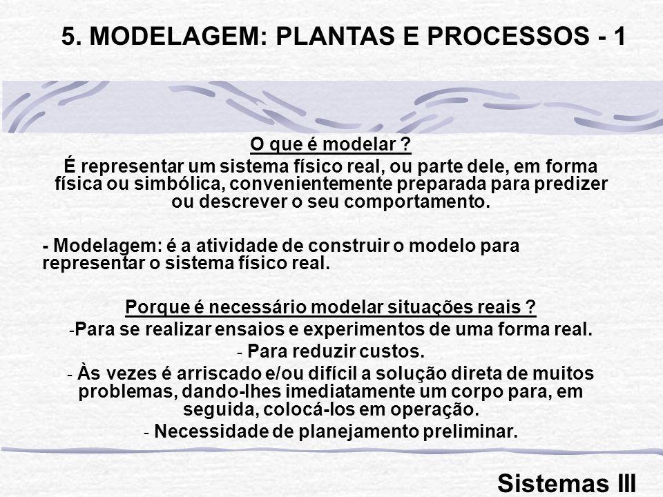 O que é modelar ? É representar um sistema físico real, ou parte dele, em forma física ou simbólica, convenientemente preparada para predizer ou descr