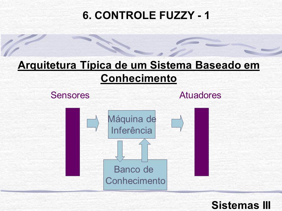 Arquitetura Típica de um Sistema Baseado em Conhecimento 6. CONTROLE FUZZY - 1 Sistemas III Máquina de Inferência Banco de Conhecimento SensoresAtuado