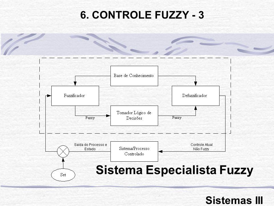 Sistema Especialista Fuzzy 6. CONTROLE FUZZY - 3 Sistemas III