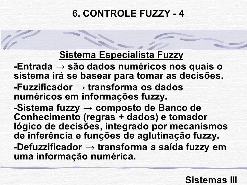 Sistema Especialista Fuzzy -Entrada são dados numéricos nos quais o sistema irá se basear para tomar as decisões. -Fuzzificador transforma os dados nu