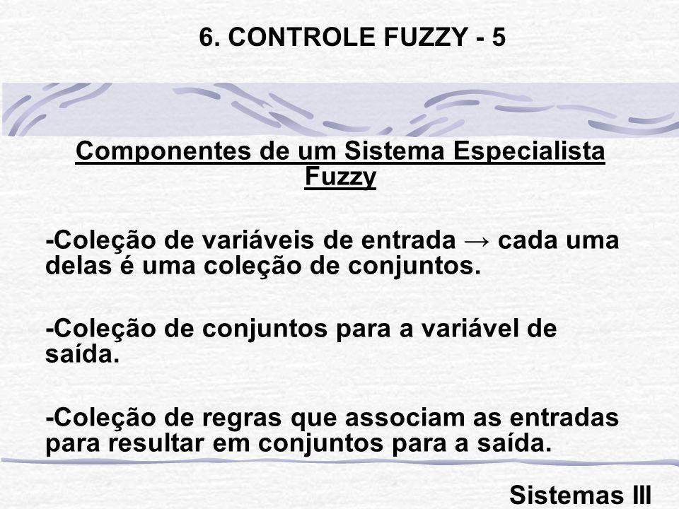 Componentes de um Sistema Especialista Fuzzy -Coleção de variáveis de entrada cada uma delas é uma coleção de conjuntos. -Coleção de conjuntos para a