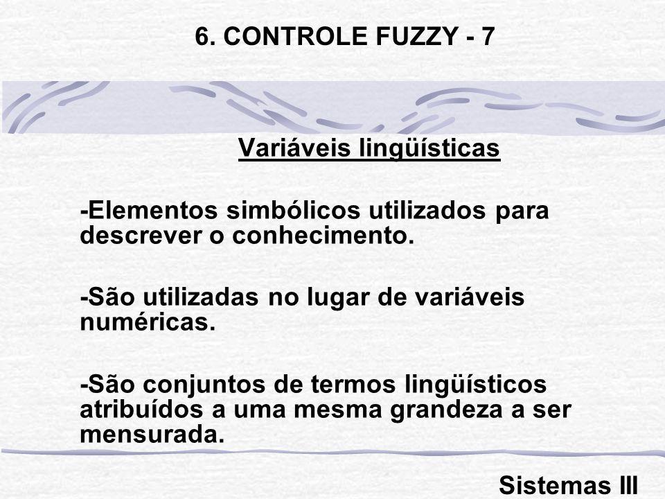 Variáveis lingüísticas -Elementos simbólicos utilizados para descrever o conhecimento. -São utilizadas no lugar de variáveis numéricas. -São conjuntos