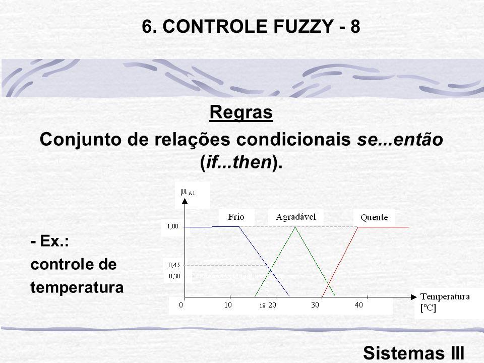 Regras Conjunto de relações condicionais se...então (if...then). - Ex.: controle de temperatura 6. CONTROLE FUZZY - 8 Sistemas III