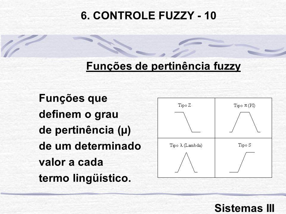 Funções de pertinência fuzzy Funções que definem o grau de pertinência (µ) de um determinado valor a cada termo lingüístico. 6. CONTROLE FUZZY - 10 Si