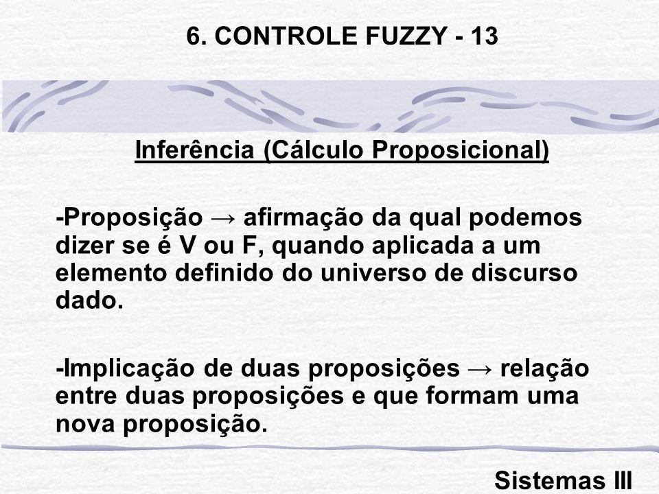Inferência (Cálculo Proposicional) -Proposição afirmação da qual podemos dizer se é V ou F, quando aplicada a um elemento definido do universo de disc