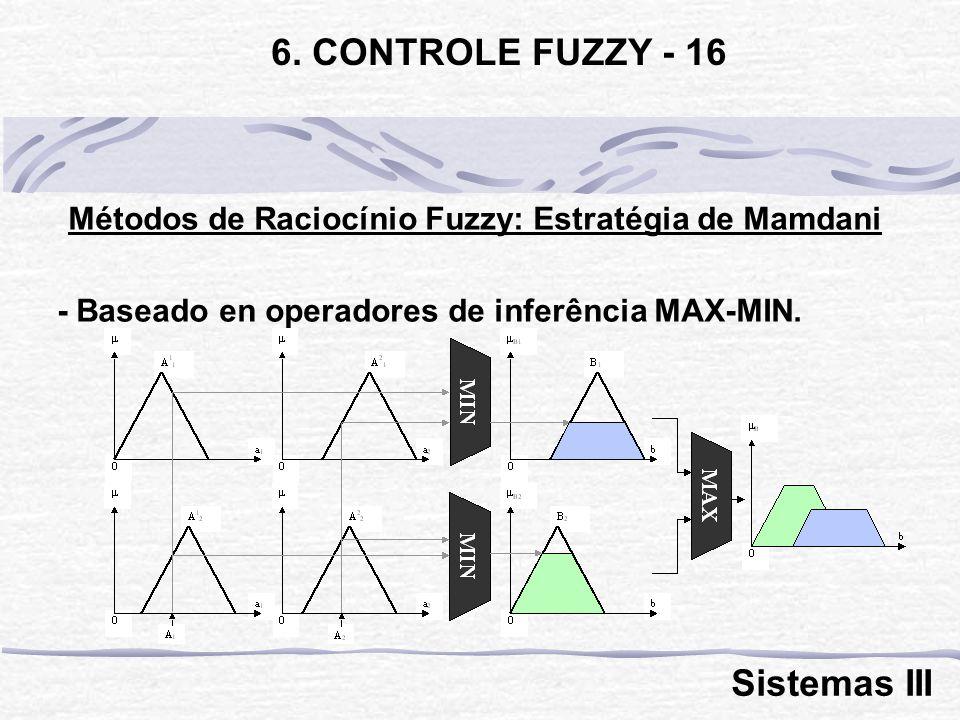 Métodos de Raciocínio Fuzzy: Estratégia de Mamdani - Baseado en operadores de inferência MAX-MIN. 6. CONTROLE FUZZY - 16 Sistemas III