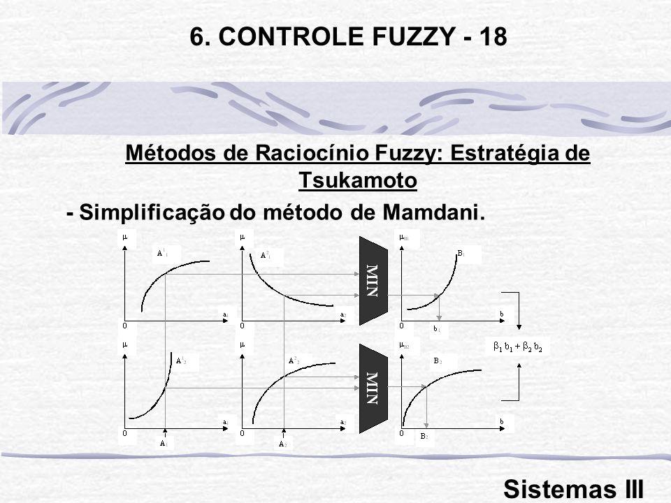 Métodos de Raciocínio Fuzzy: Estratégia de Tsukamoto - Simplificação do método de Mamdani. 6. CONTROLE FUZZY - 18 Sistemas III