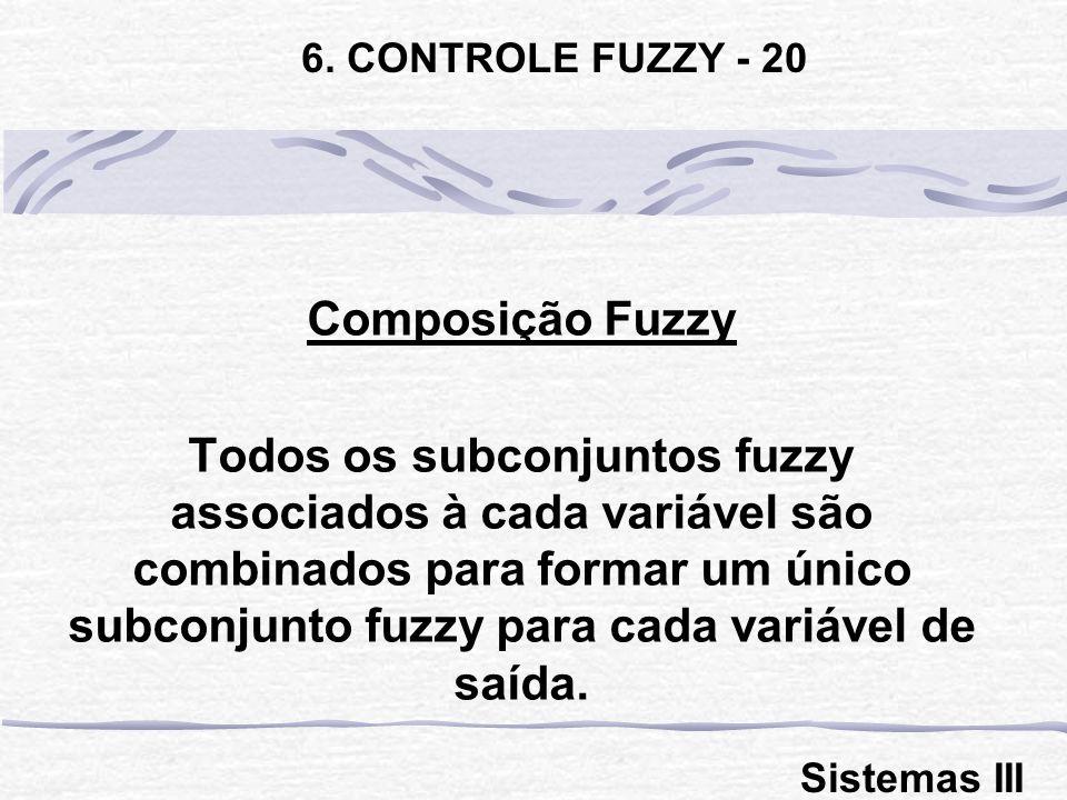 Composição Fuzzy Todos os subconjuntos fuzzy associados à cada variável são combinados para formar um único subconjunto fuzzy para cada variável de sa