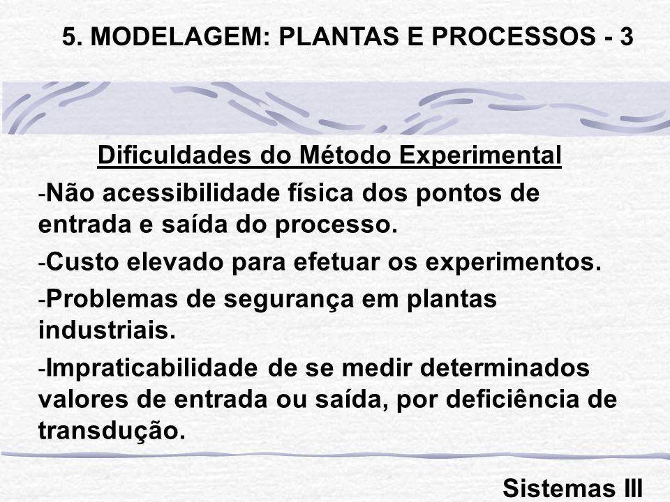 Dificuldades do Método Experimental - Não acessibilidade física dos pontos de entrada e saída do processo. - Custo elevado para efetuar os experimento