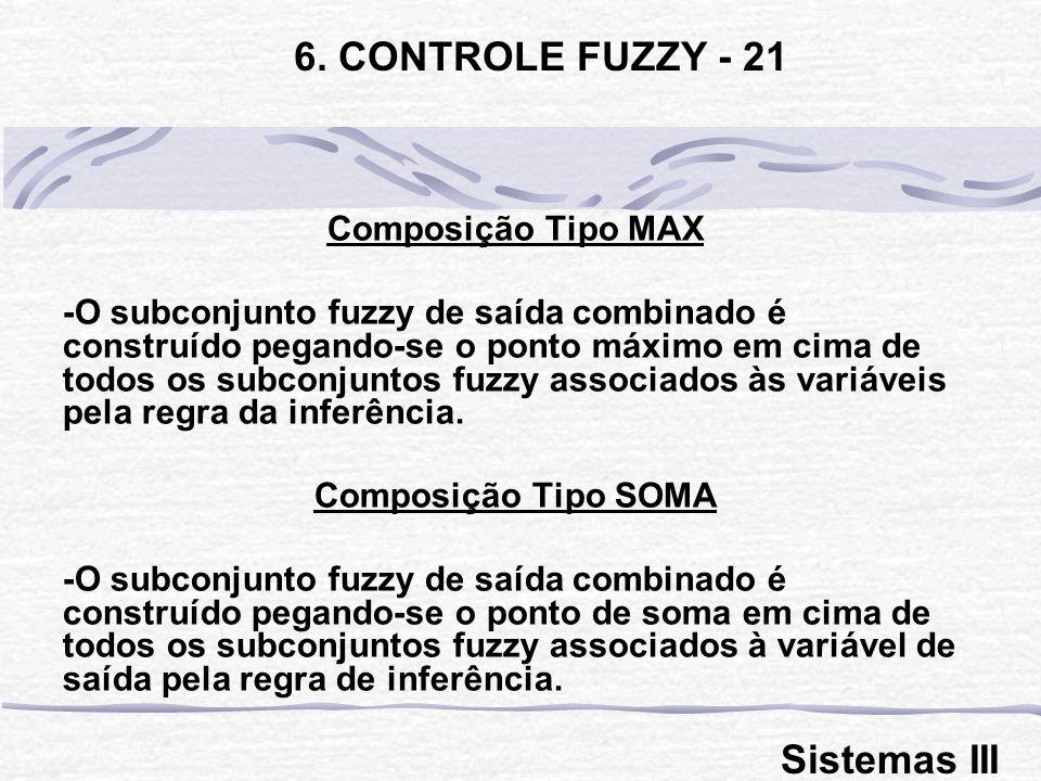 Composição Tipo MAX -O subconjunto fuzzy de saída combinado é construído pegando-se o ponto máximo em cima de todos os subconjuntos fuzzy associados à
