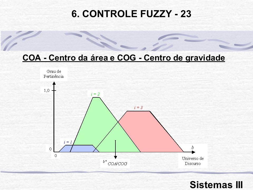COA - Centro da área e COG - Centro de gravidade 6. CONTROLE FUZZY - 23 Sistemas III