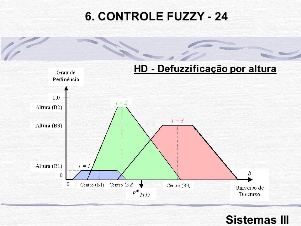 HD - Defuzzificação por altura 6. CONTROLE FUZZY - 24 Sistemas III