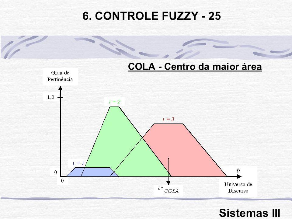 COLA - Centro da maior área 6. CONTROLE FUZZY - 25 Sistemas III