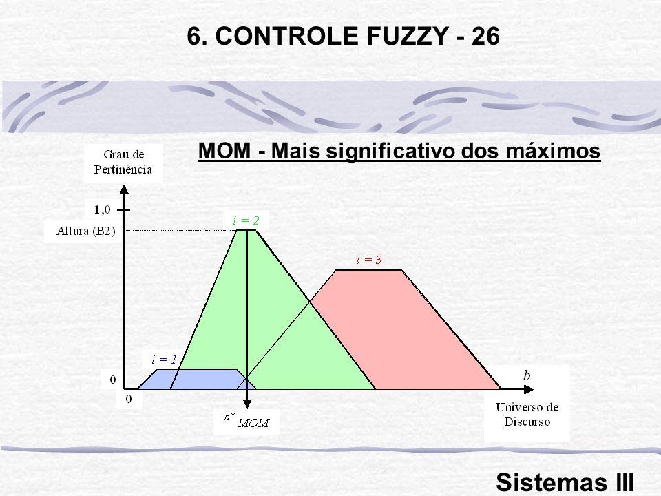 MOM - Mais significativo dos máximos 6. CONTROLE FUZZY - 26 Sistemas III