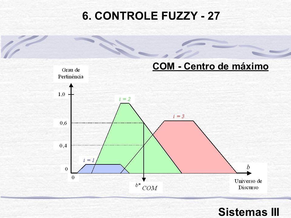 COM - Centro de máximo 6. CONTROLE FUZZY - 27 Sistemas III