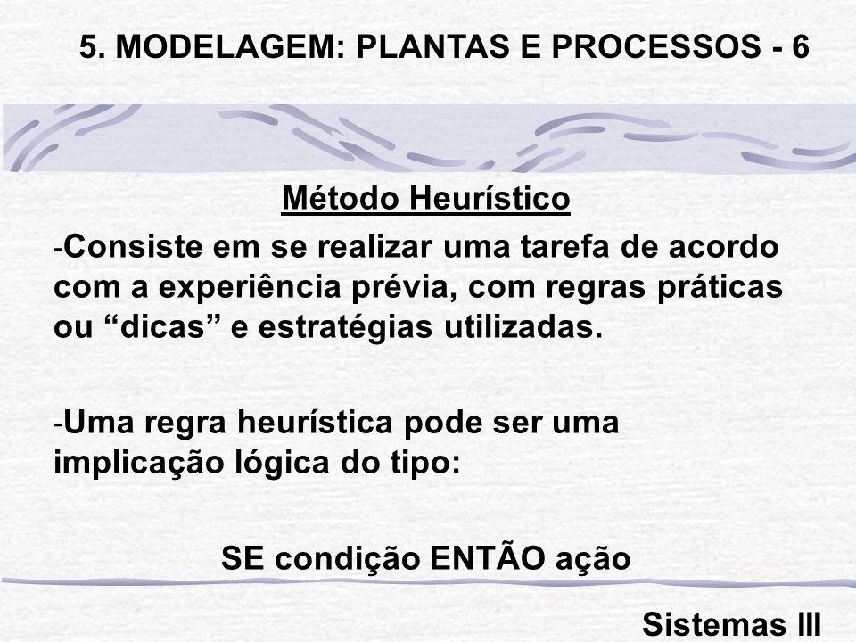 Método Heurístico - Consiste em se realizar uma tarefa de acordo com a experiência prévia, com regras práticas ou dicas e estratégias utilizadas. - Um