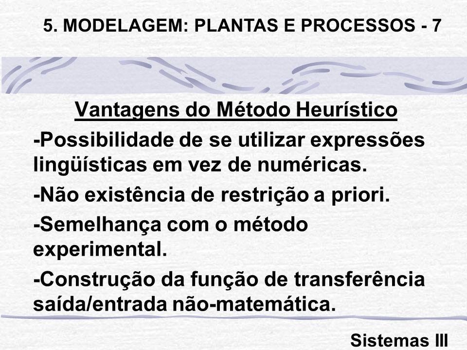 Vantagens do Método Heurístico -Possibilidade de se utilizar expressões lingüísticas em vez de numéricas. -Não existência de restrição a priori. -Seme