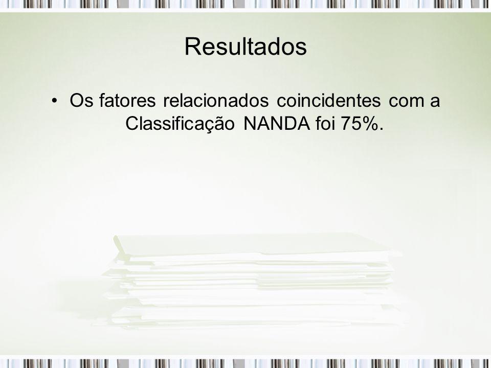 Resultados Os fatores relacionados coincidentes com a Classificação NANDA foi 75%.