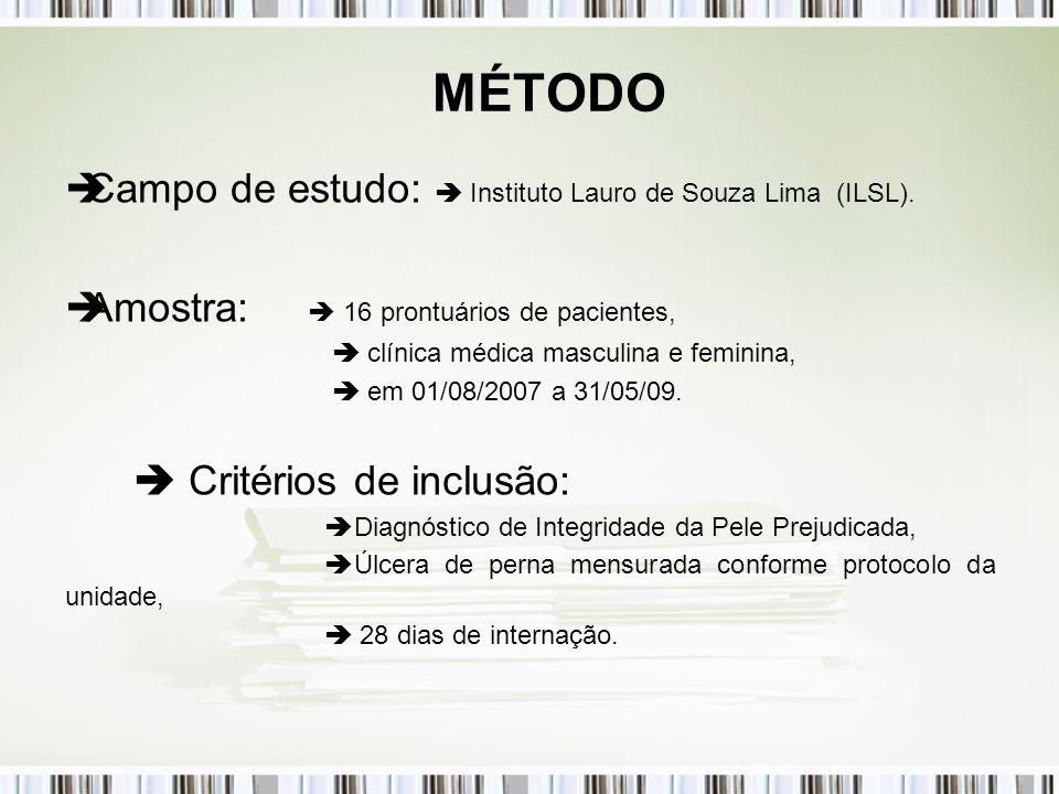 MÉTODO Campo de estudo: Instituto Lauro de Souza Lima (ILSL). Amostra: 16 prontuários de pacientes, clínica médica masculina e feminina, em 01/08/2007