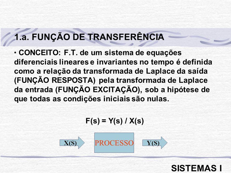 CONCEITO: F.T. de um sistema de equações diferenciais lineares e invariantes no tempo é definida como a relação da transformada de Laplace da saída (F