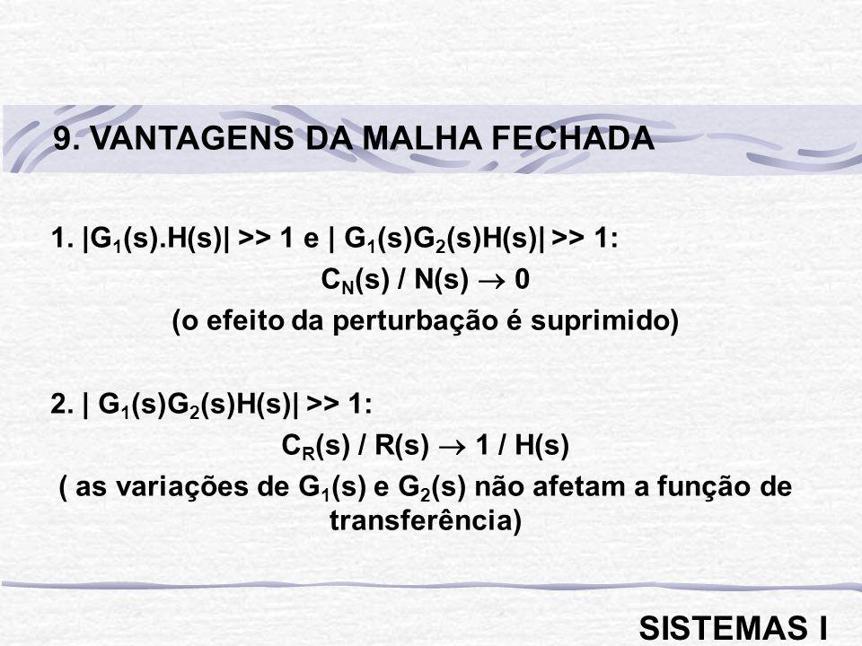 1. |G 1 (s).H(s)| >> 1 e | G 1 (s)G 2 (s)H(s)| >> 1: C N (s) / N(s) 0 (o efeito da perturbação é suprimido) 2. | G 1 (s)G 2 (s)H(s)| >> 1: C R (s) / R