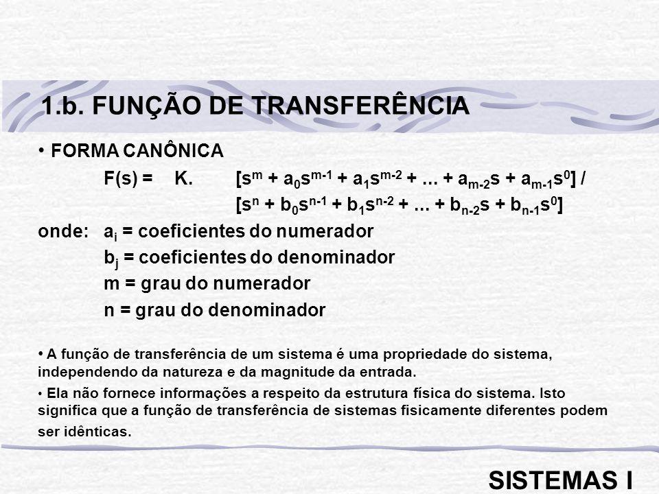 FORMA CANÔNICA F(s) = K. [s m + a 0 s m-1 + a 1 s m-2 +... + a m-2 s + a m-1 s 0 ] / [s n + b 0 s n-1 + b 1 s n-2 +... + b n-2 s + b n-1 s 0 ] onde:a