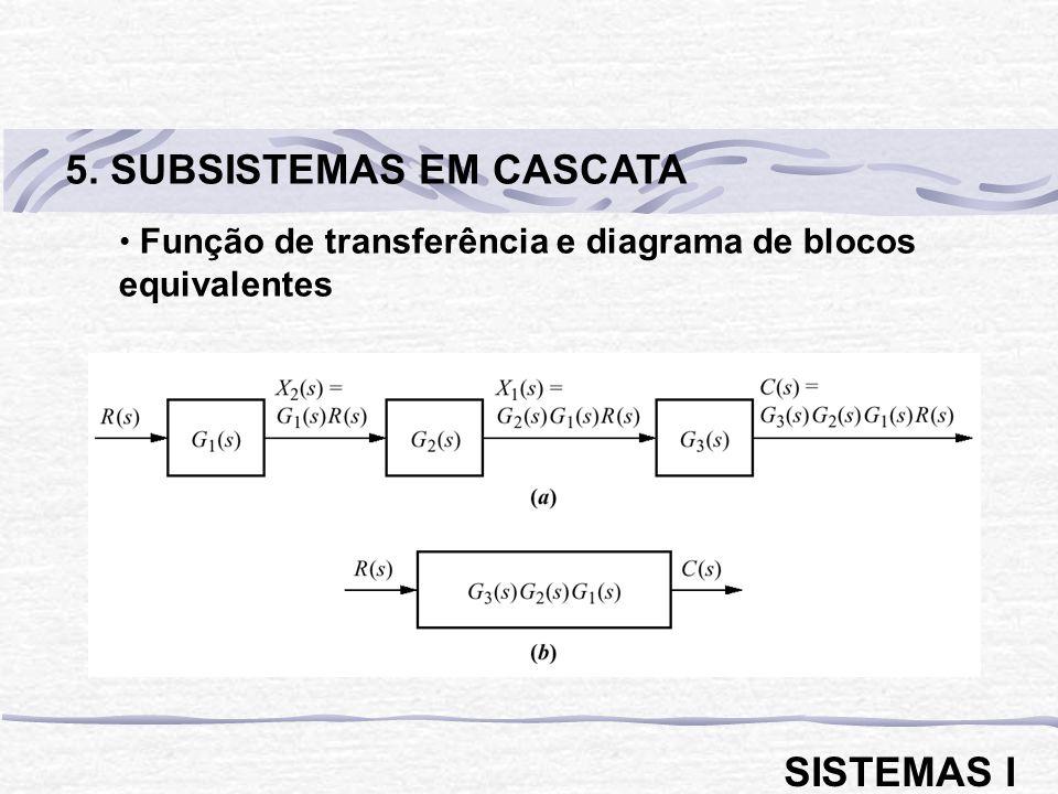 Função de transferência e diagrama de blocos equivalentes 5. SUBSISTEMAS EM CASCATA SISTEMAS I
