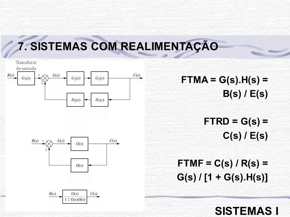 FTMA = G(s).H(s) = B(s) / E(s) FTRD = G(s) = C(s) / E(s) FTMF = C(s) / R(s) = G(s) / [1 + G(s).H(s)] 7. SISTEMAS COM REALIMENTAÇÃO SISTEMAS I Transdut