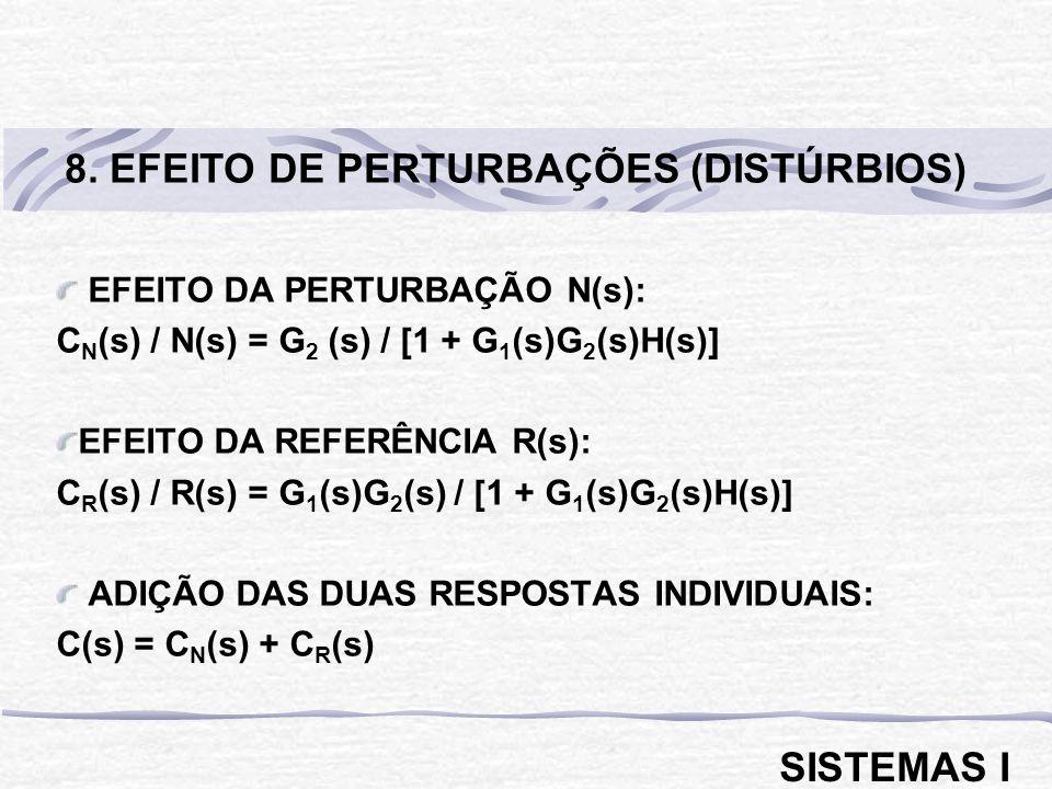 EFEITO DA PERTURBAÇÃO N(s): C N (s) / N(s) = G 2 (s) / [1 + G 1 (s)G 2 (s)H(s)] EFEITO DA REFERÊNCIA R(s): C R (s) / R(s) = G 1 (s)G 2 (s) / [1 + G 1
