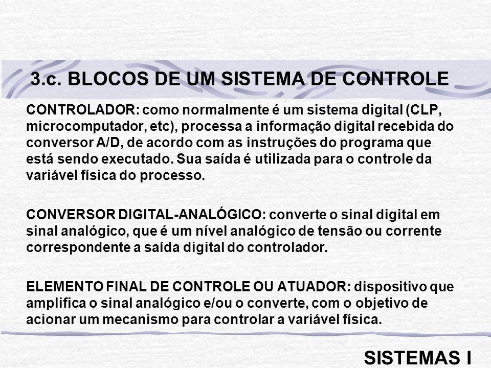 CONTROLADOR: como normalmente é um sistema digital (CLP, microcomputador, etc), processa a informação digital recebida do conversor A/D, de acordo com
