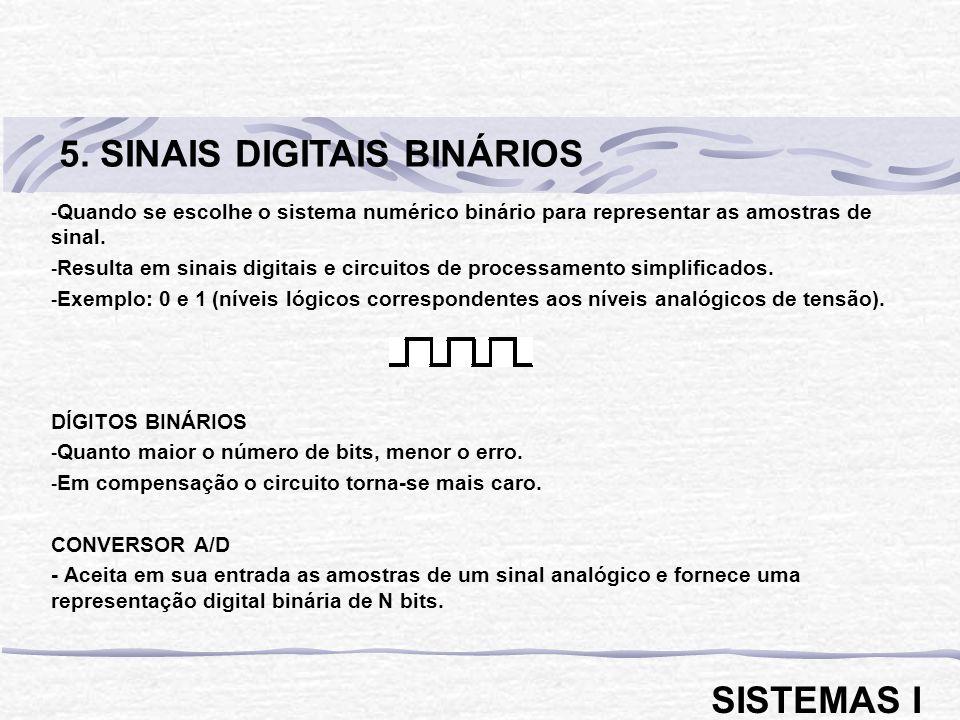 - Quando se escolhe o sistema numérico binário para representar as amostras de sinal. - Resulta em sinais digitais e circuitos de processamento simpli