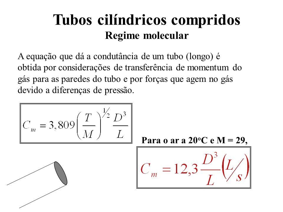 Tubos cilíndricos compridos Regime molecular Para o ar a 20 o C e M = 29, A equação que dá a condutância de um tubo (longo) é obtida por considerações