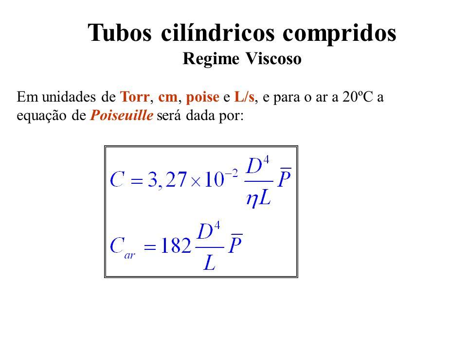 Tubos cilíndricos compridos Regime Viscoso Em unidades de Torr, cm, poise e L/s, e para o ar a 20ºC a equação de Poiseuille será dada por: