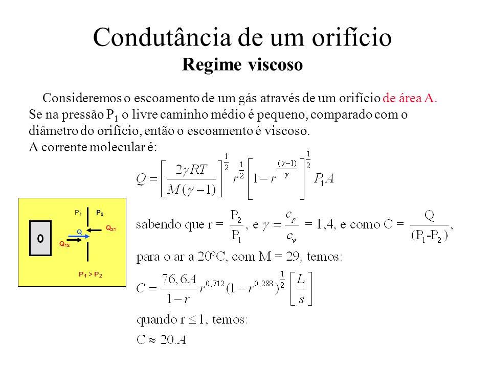 Condutância de um orifício Regime viscoso Consideremos o escoamento de um gás através de um orifício de área A. Se na pressão P 1 o livre caminho médi