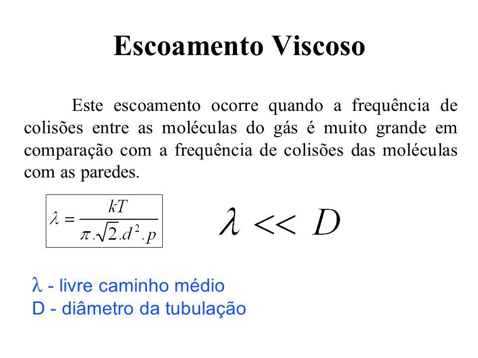 Tubos cilíndricos curtos Regime viscoso A expressão para tubos cilíndricos curtos é: Se,, então a condutância se aproxima a de um tubo longo.