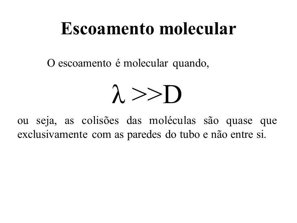 O escoamento é molecular quando, λ >>D ou seja, as colisões das moléculas são quase que exclusivamente com as paredes do tubo e não entre si. Escoamen