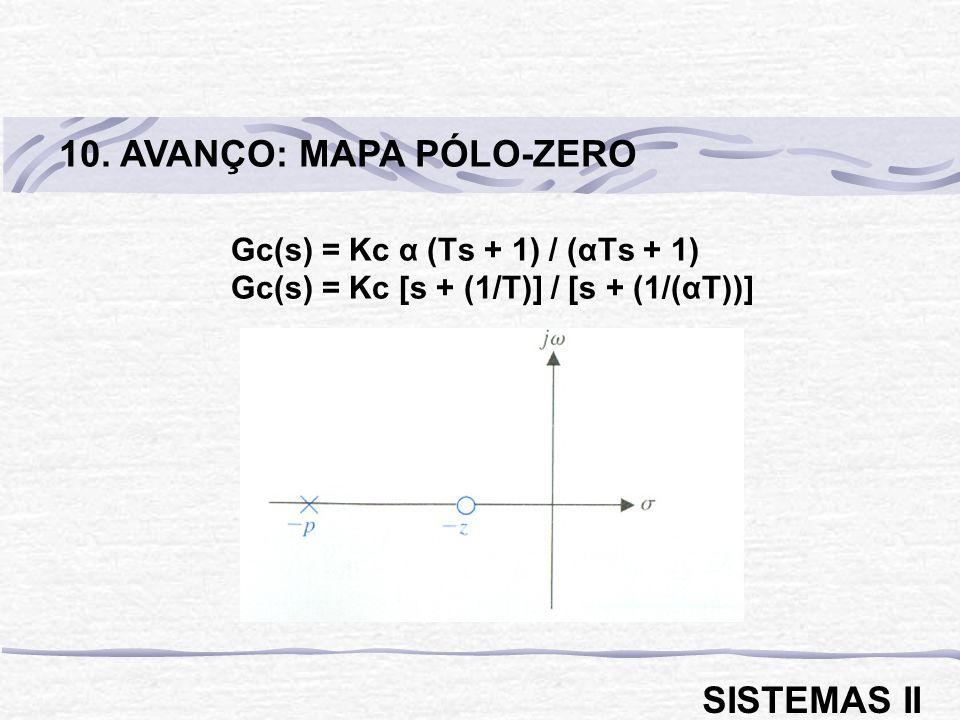 Gc(s) = Kc α (Ts + 1) / (αTs + 1) Gc(s) = Kc [s + (1/T)] / [s + (1/(αT))] 10. AVANÇO: MAPA PÓLO-ZERO SISTEMAS II