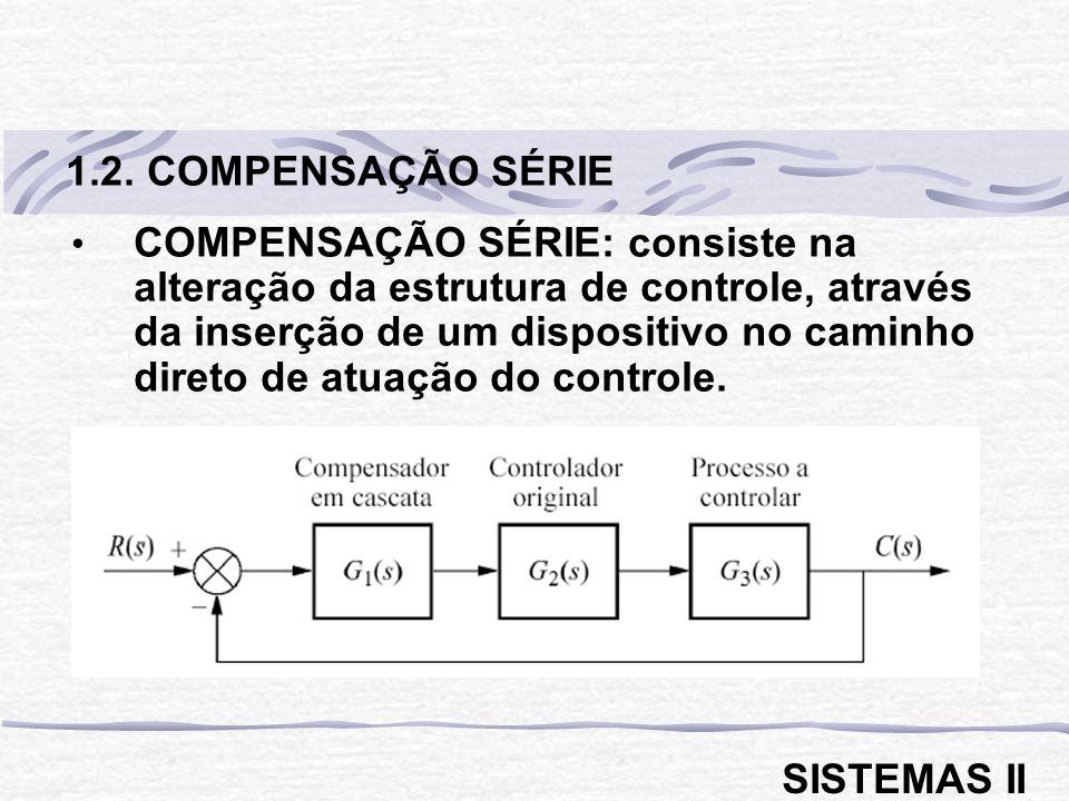 COMPENSAÇÃO SÉRIE: consiste na alteração da estrutura de controle, através da inserção de um dispositivo no caminho direto de atuação do controle. 1.2
