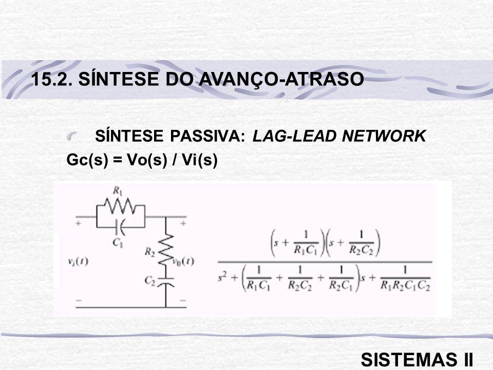 SÍNTESE PASSIVA: LAG-LEAD NETWORK Gc(s) = Vo(s) / Vi(s) 15.2. SÍNTESE DO AVANÇO-ATRASO SISTEMAS II