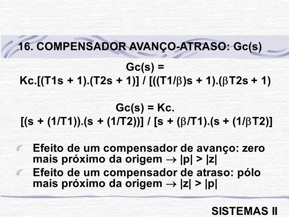 Gc(s) = Kc.[(T1s + 1).(T2s + 1)] / [((T1/ )s + 1).( T2s + 1) Gc(s) = Kc. [(s + (1/T1)).(s + (1/T2))] / [s + ( /T1).(s + (1/ T2)] Efeito de um compensa