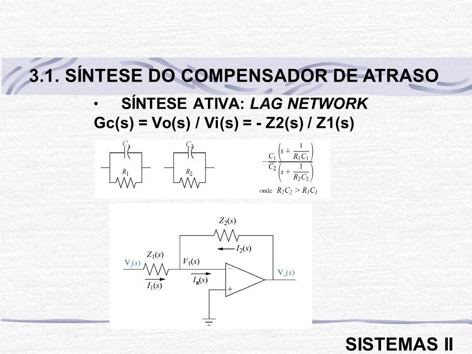 SÍNTESE ATIVA: LAG NETWORK Gc(s) = Vo(s) / Vi(s) = - Z2(s) / Z1(s) 3.1. SÍNTESE DO COMPENSADOR DE ATRASO SISTEMAS II