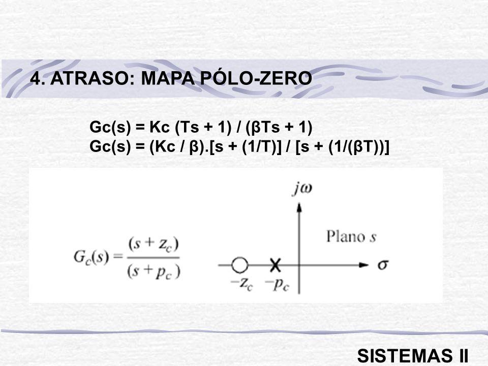 Gc(s) = Kc (Ts + 1) / (βTs + 1) Gc(s) = (Kc / β).[s + (1/T)] / [s + (1/(βT))] 4. ATRASO: MAPA PÓLO-ZERO SISTEMAS II